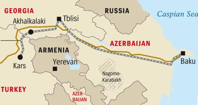 Η Σιδηροδρομική Γραμμή Baku-Τιφλίδα-Kars (Πηγή: www.dailysabah.com/asia/2014/05/06/bakutbilisikars-rail-project-to-be-completed-in-2015.)